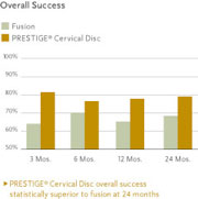 prestige_overall_success